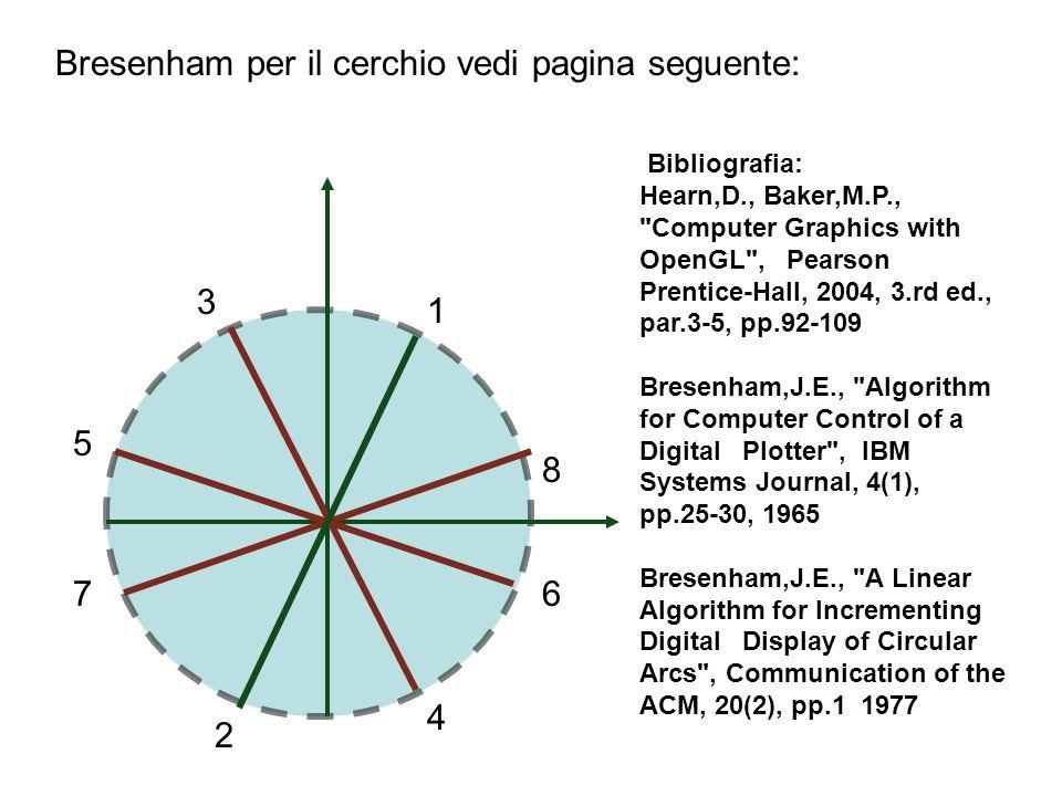 Bresenham per il cerchio vedi pagina seguente: