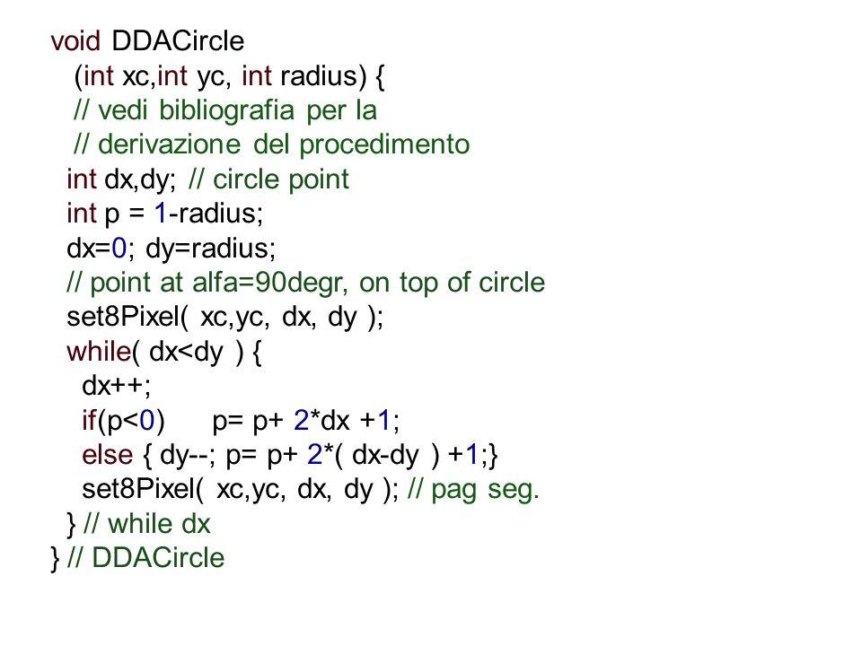 void DDACircle (int xc,int yc, int radius) { // vedi bibliografia per la. // derivazione del procedimento.