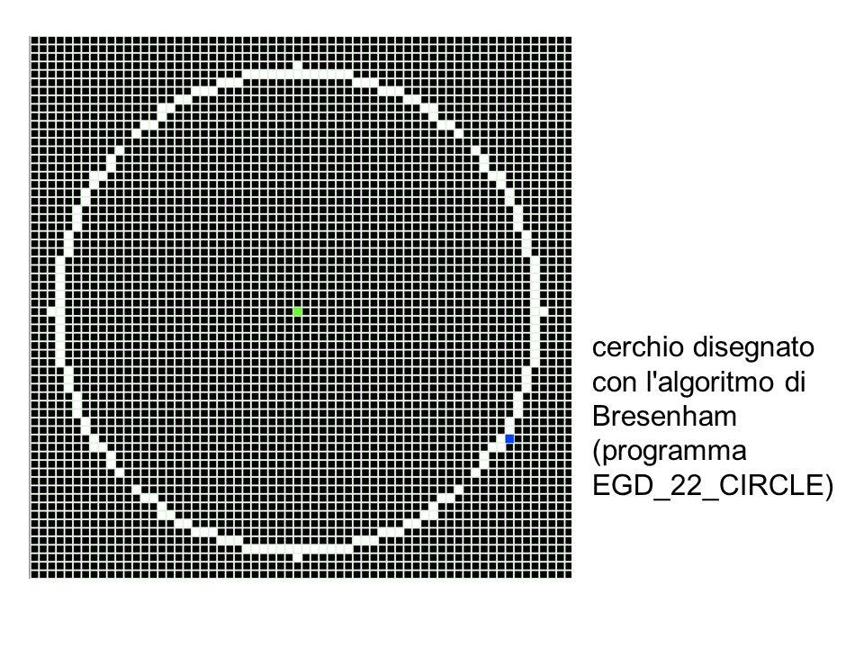 cerchio disegnato con l algoritmo di Bresenham (programma EGD_22_CIRCLE)