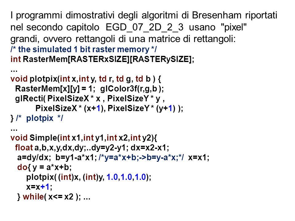 I programmi dimostrativi degli algoritmi di Bresenham riportati nel secondo capitolo EGD_07_2D_2_3 usano pixel grandi, ovvero rettangoli di una matrice di rettangoli: