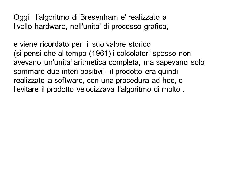 Oggi l algoritmo di Bresenham e realizzato a