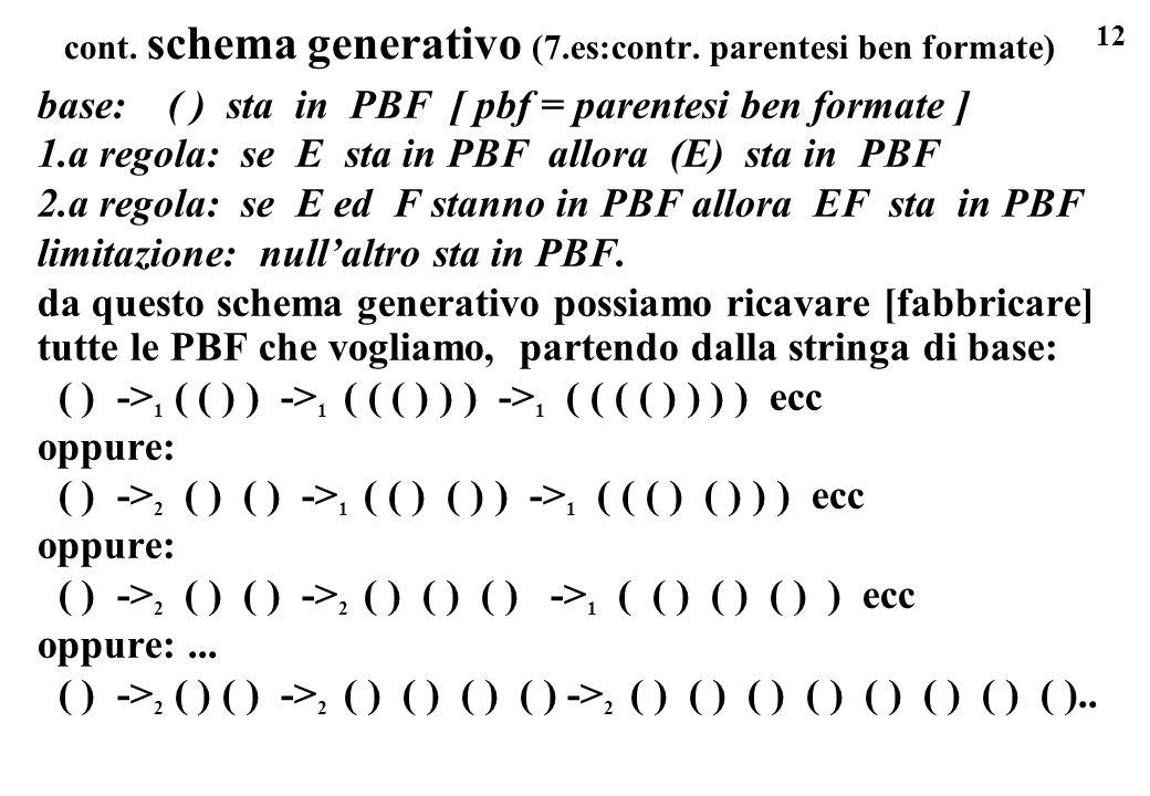 cont. schema generativo (7.es:contr. parentesi ben formate)