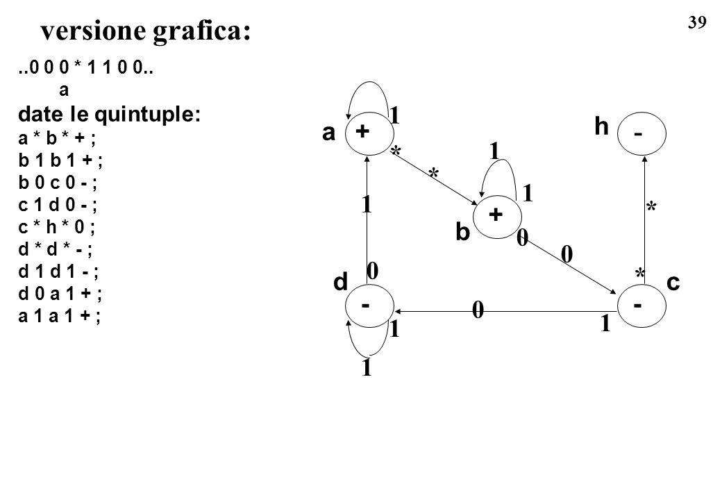 versione grafica: a b c d h 1 - + * date le quintuple: