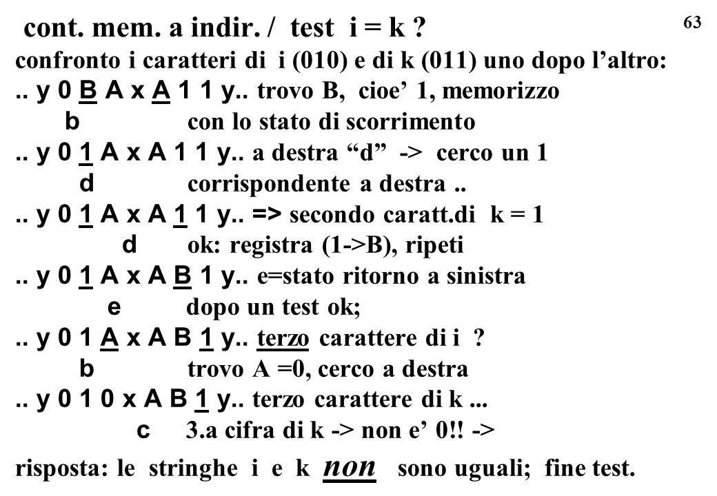 cont. mem. a indir. / test i = k