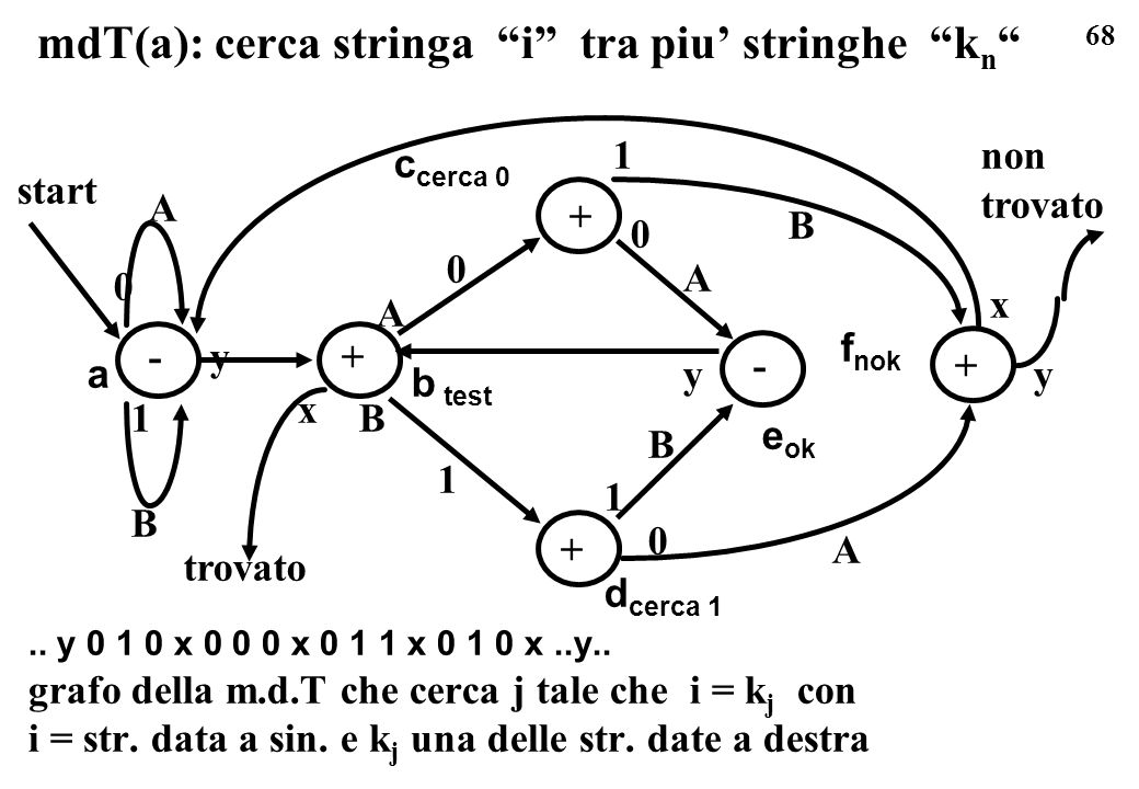 mdT(a): cerca stringa i tra piu' stringhe kn