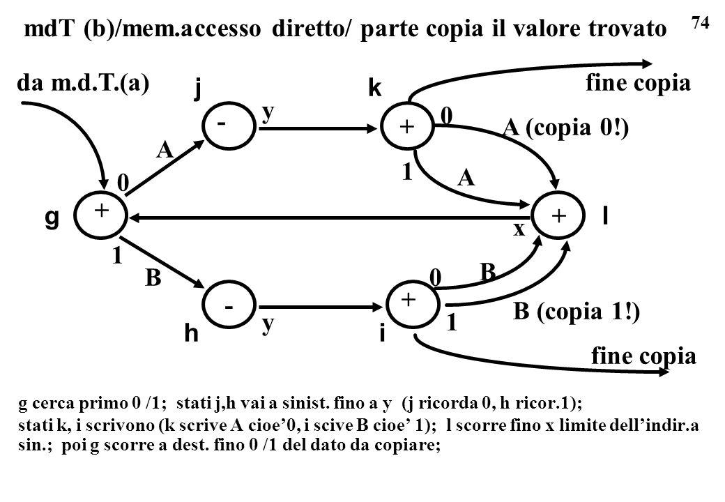 mdT (b)/mem.accesso diretto/ parte copia il valore trovato