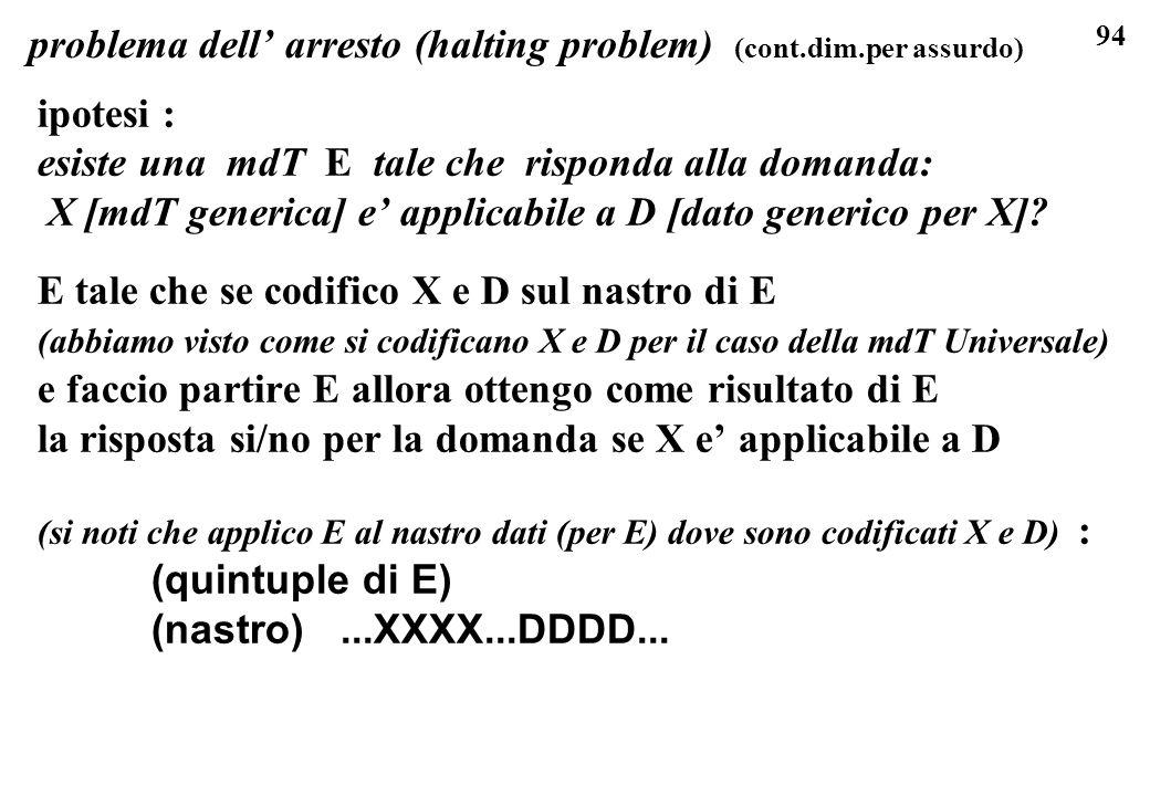 problema dell' arresto (halting problem) (cont.dim.per assurdo)