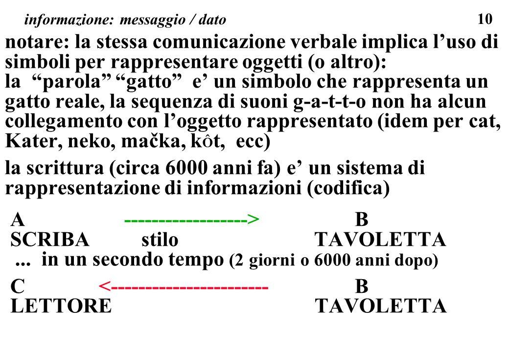 informazione: messaggio / dato