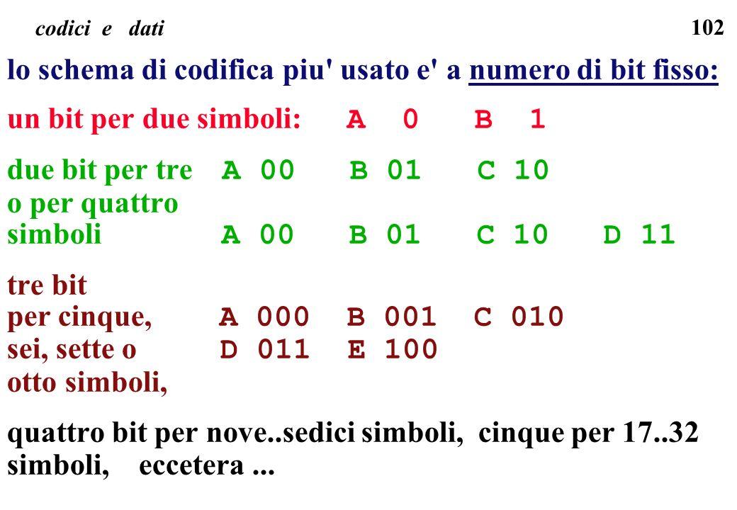 lo schema di codifica piu usato e a numero di bit fisso: