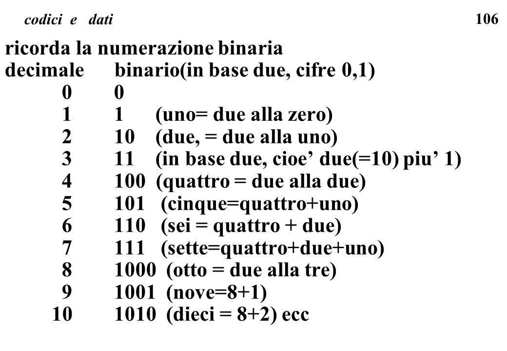 ricorda la numerazione binaria