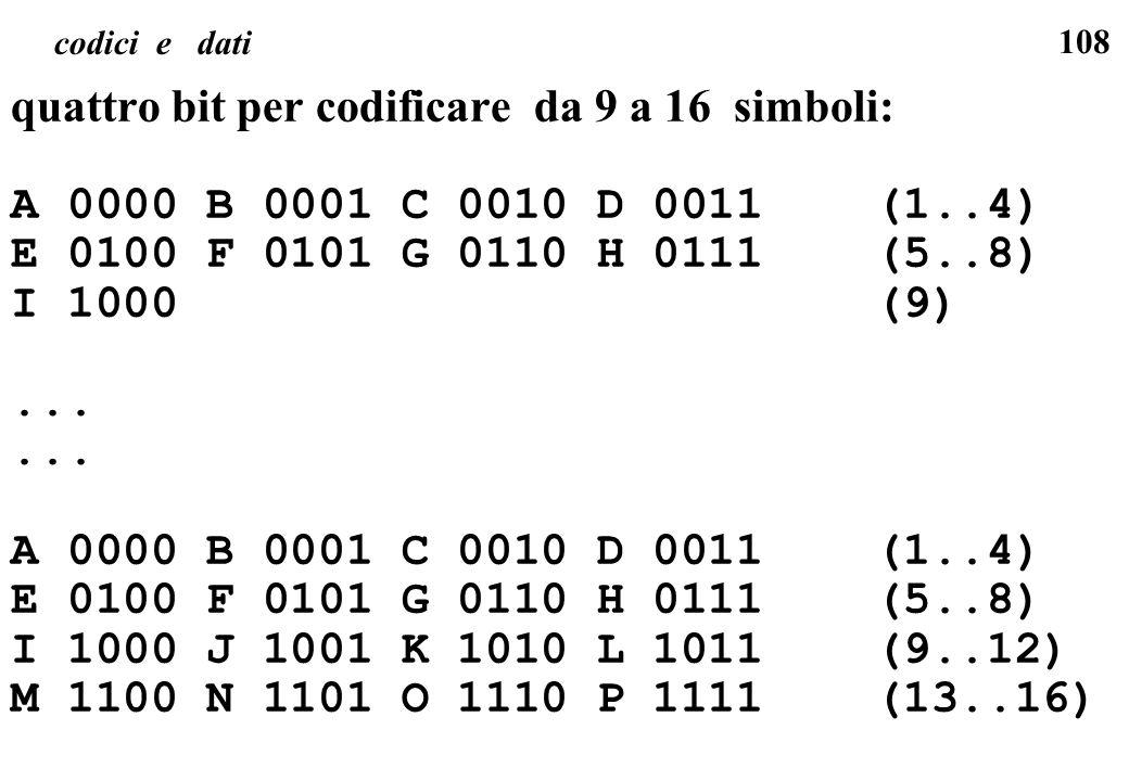 quattro bit per codificare da 9 a 16 simboli: