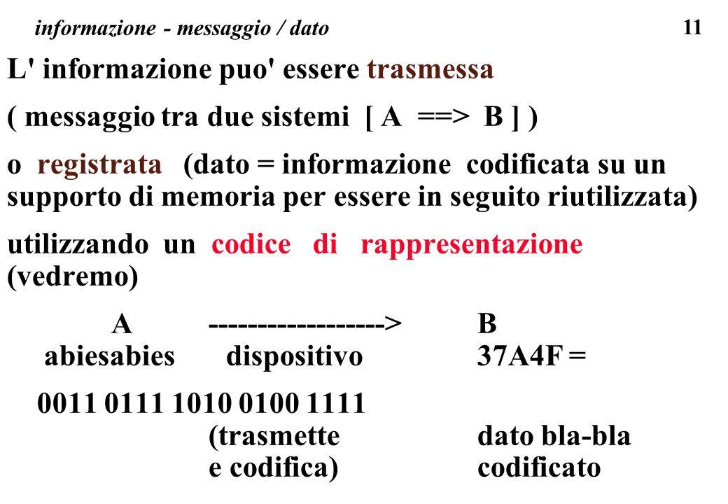 informazione - messaggio / dato