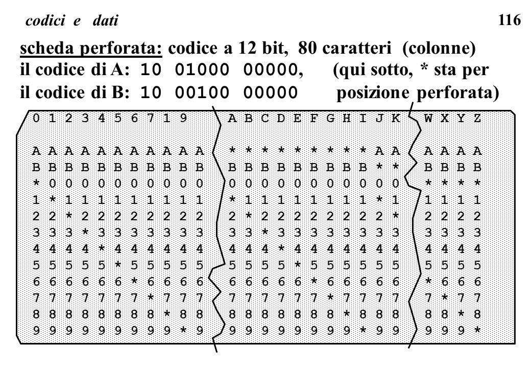 scheda perforata: codice a 12 bit, 80 caratteri (colonne)