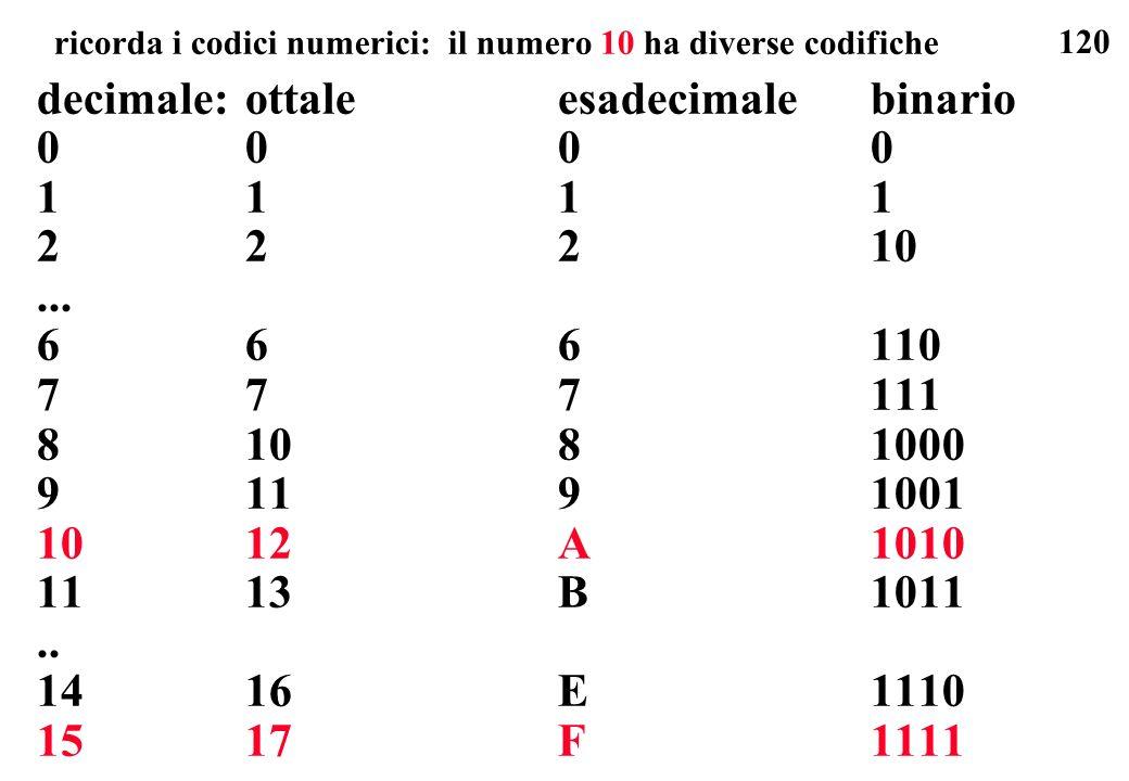 ricorda i codici numerici: il numero 10 ha diverse codifiche