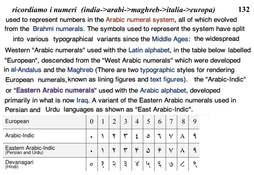 ricordiamo i numeri (india->arabi->maghreb->italia->europa)