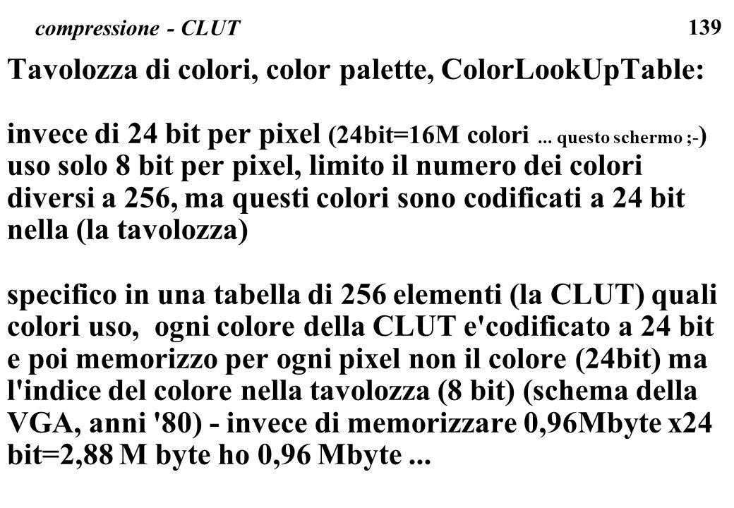 Tavolozza di colori, color palette, ColorLookUpTable: