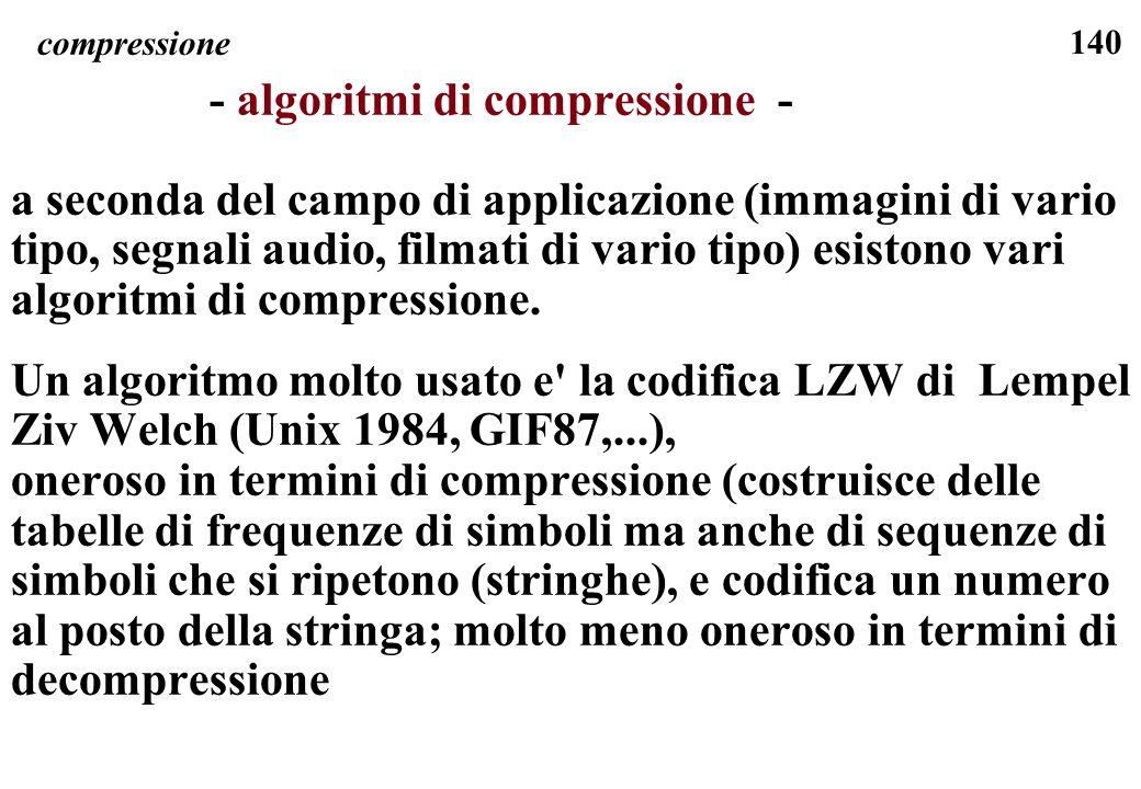 - algoritmi di compressione -