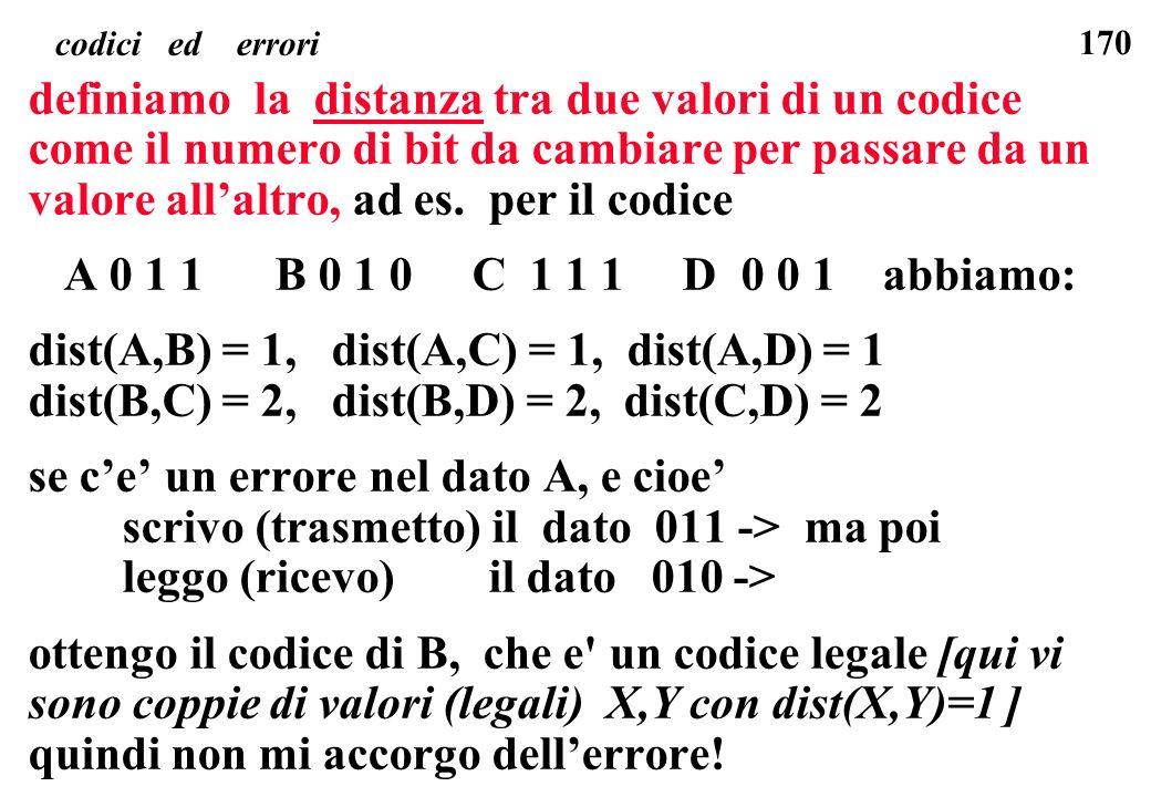 dist(A,B) = 1, dist(A,C) = 1, dist(A,D) = 1
