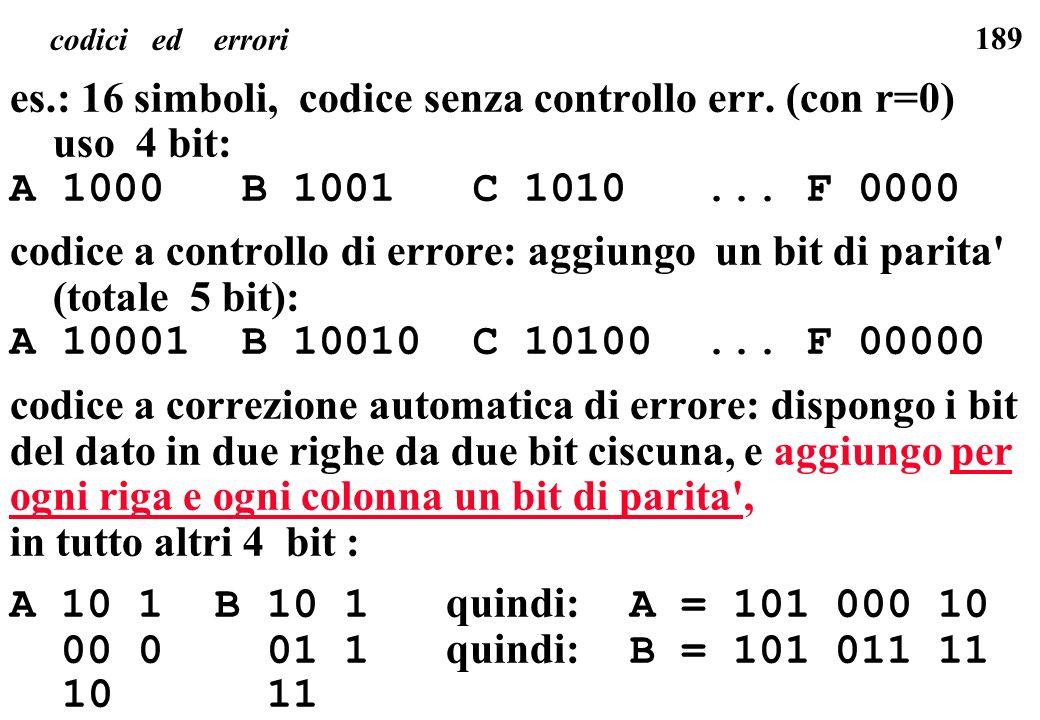 es.: 16 simboli, codice senza controllo err. (con r=0) uso 4 bit: