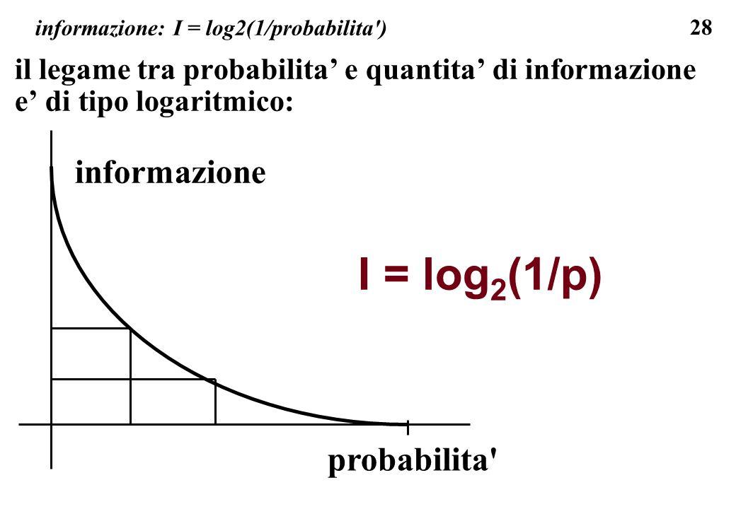 informazione: I = log2(1/probabilita )