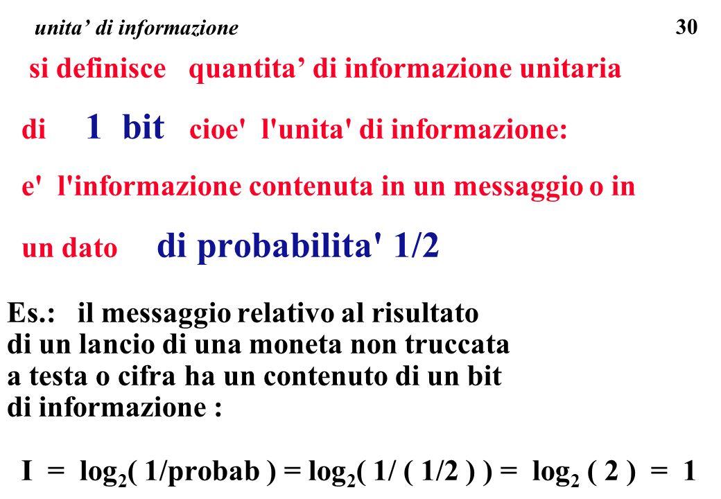 unita' di informazione