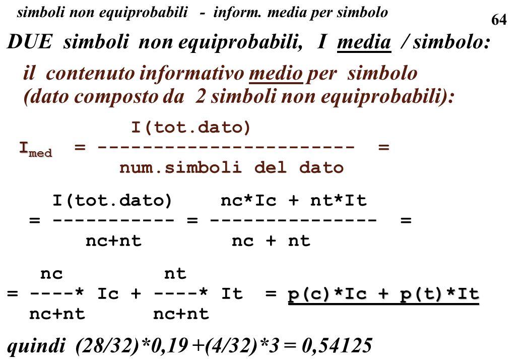 simboli non equiprobabili - inform. media per simbolo