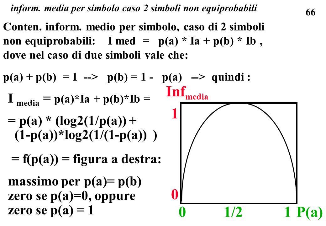 Infmedia 1 1/2 1 P(a) I media = p(a)*Ia + p(b)*Ib =