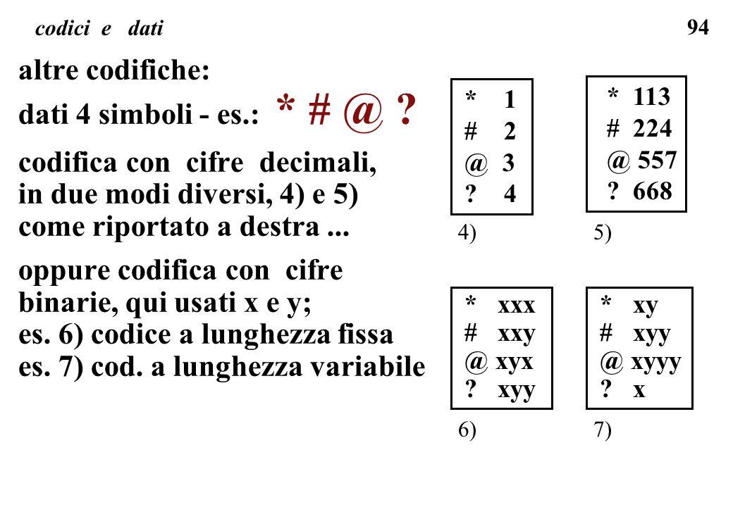 codifica con cifre decimali, in due modi diversi, 4) e 5)
