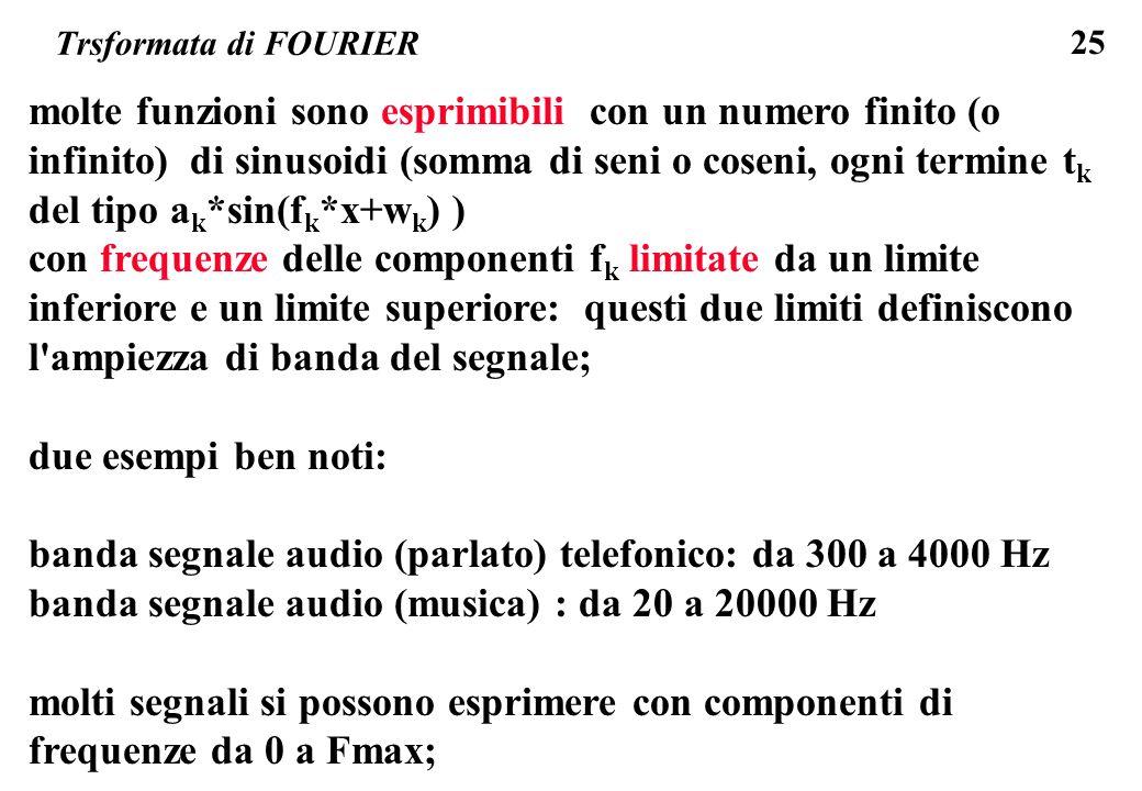 banda segnale audio (parlato) telefonico: da 300 a 4000 Hz