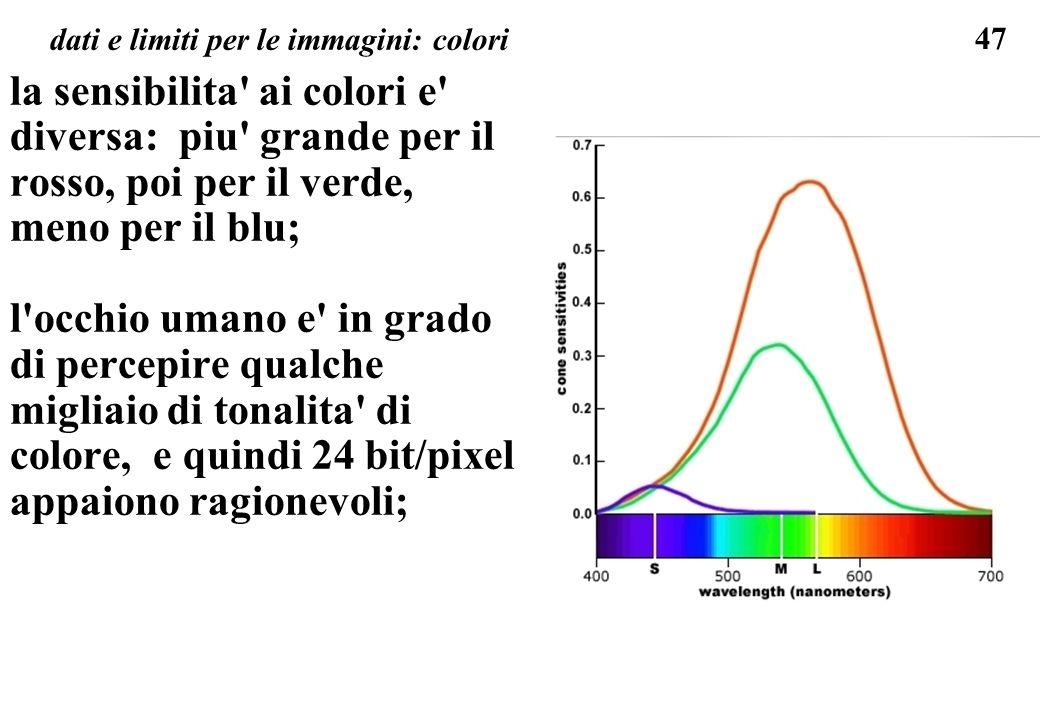 dati e limiti per le immagini: colori