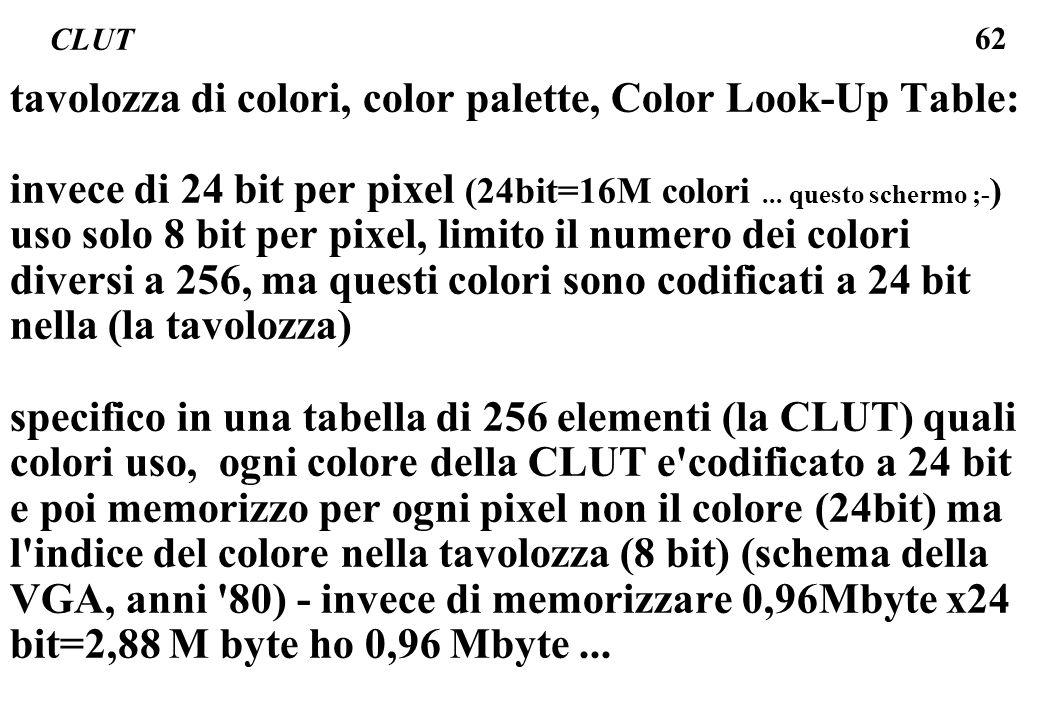 tavolozza di colori, color palette, Color Look-Up Table: