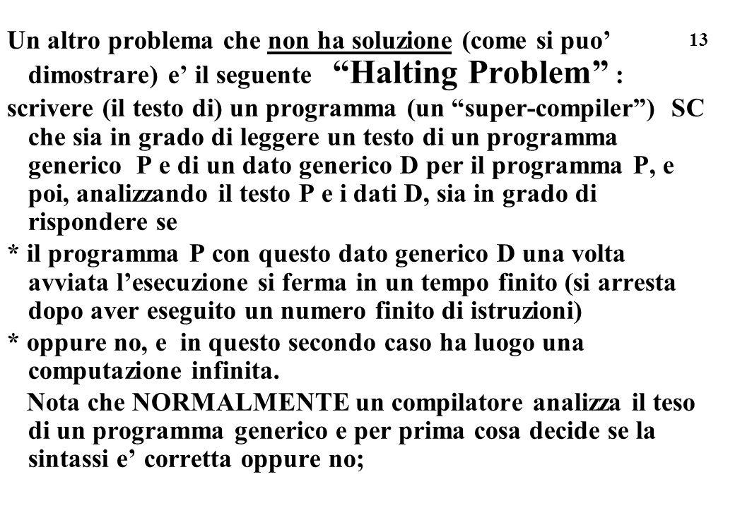 Un altro problema che non ha soluzione (come si puo' dimostrare) e' il seguente Halting Problem :