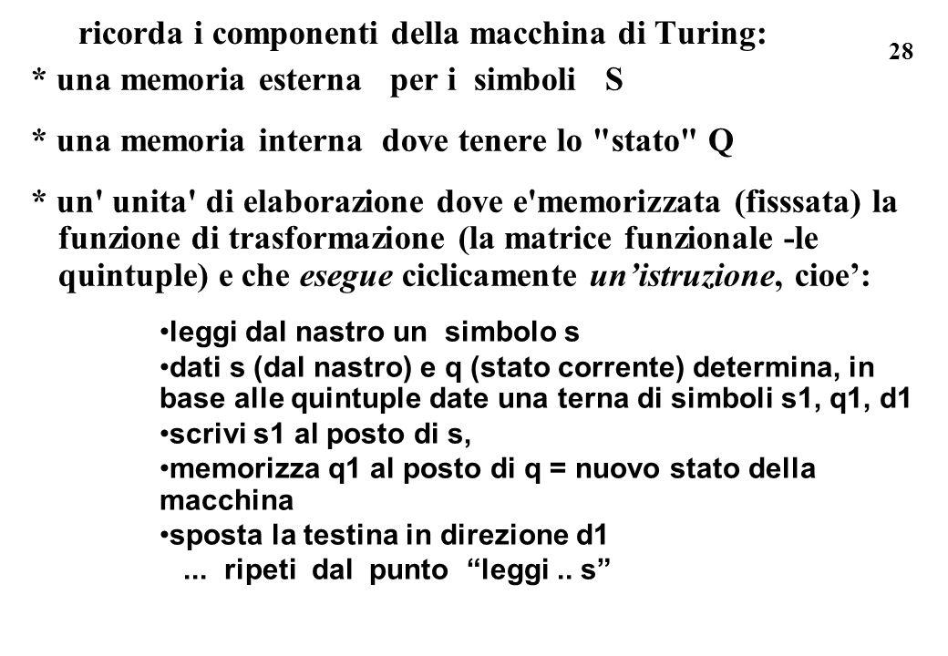 ricorda i componenti della macchina di Turing:
