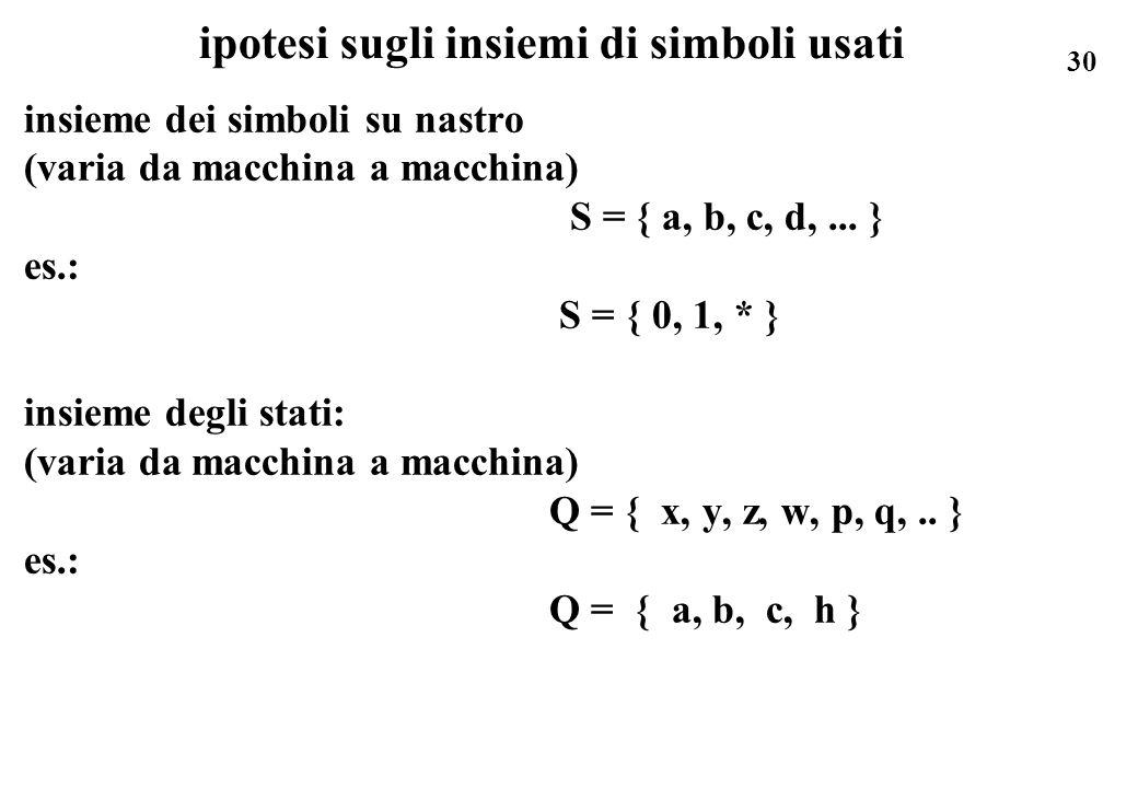 ipotesi sugli insiemi di simboli usati