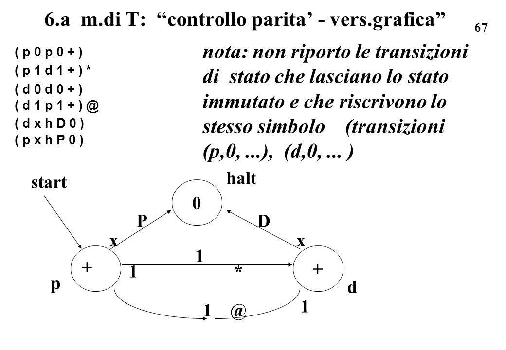 6.a m.di T: controllo parita' - vers.grafica