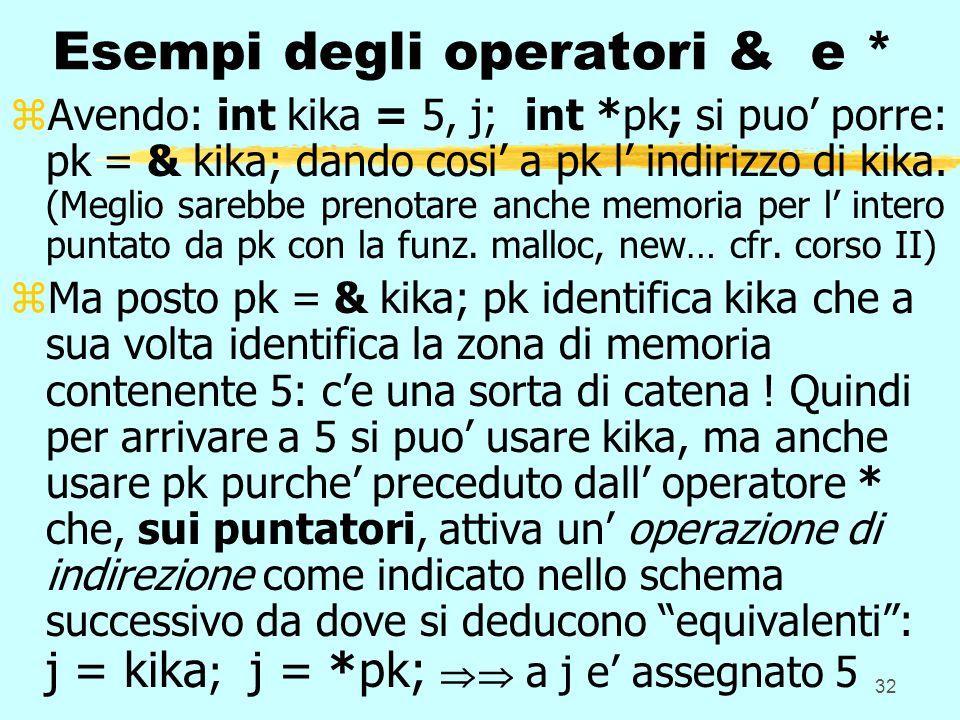 Esempi degli operatori & e *