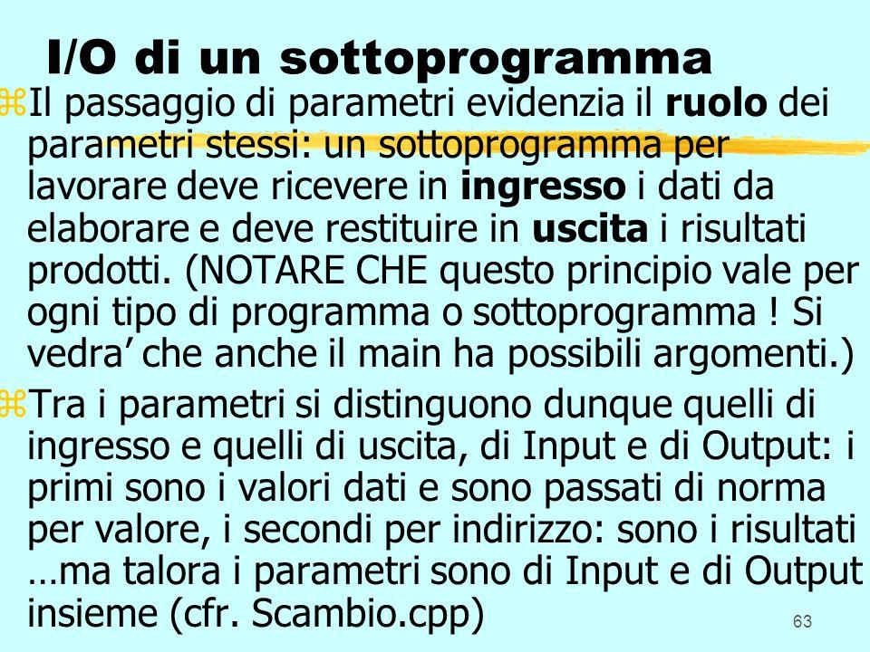 I/O di un sottoprogramma