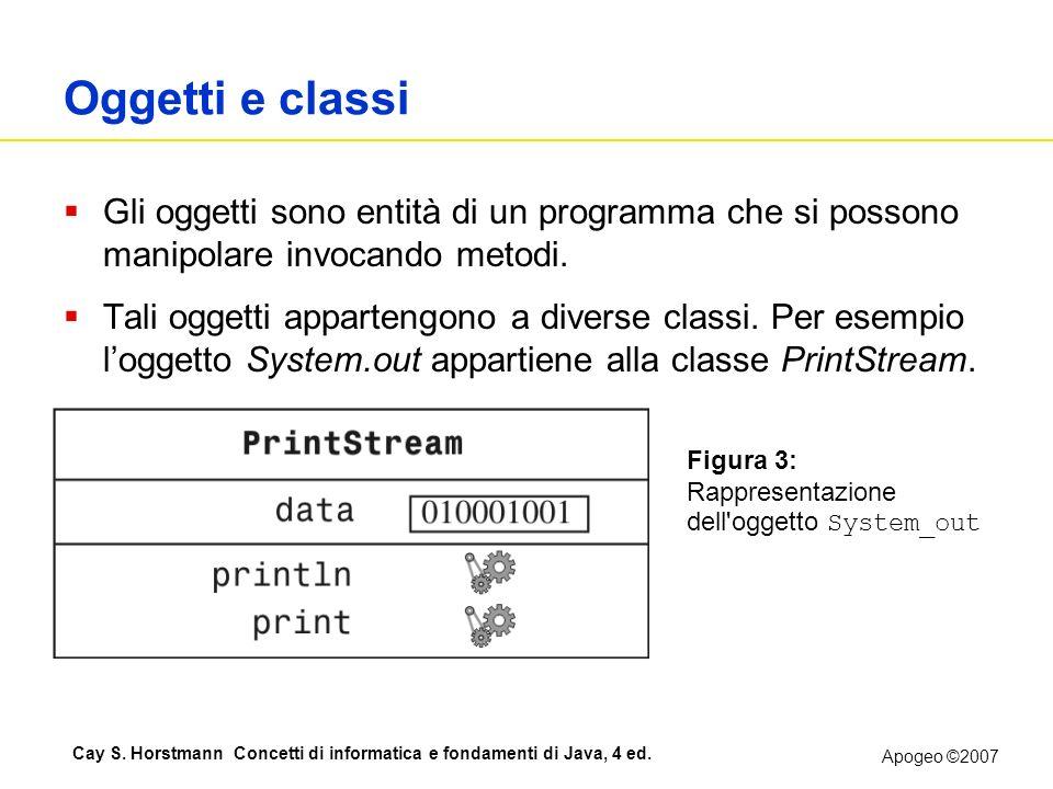 Oggetti e classi Gli oggetti sono entità di un programma che si possono manipolare invocando metodi.