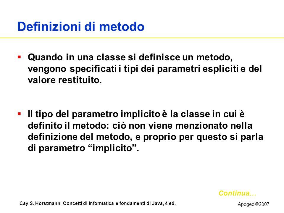 Definizioni di metodo Quando in una classe si definisce un metodo, vengono specificati i tipi dei parametri espliciti e del valore restituito.