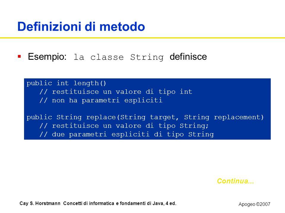 Definizioni di metodo Esempio: la classe String definisce