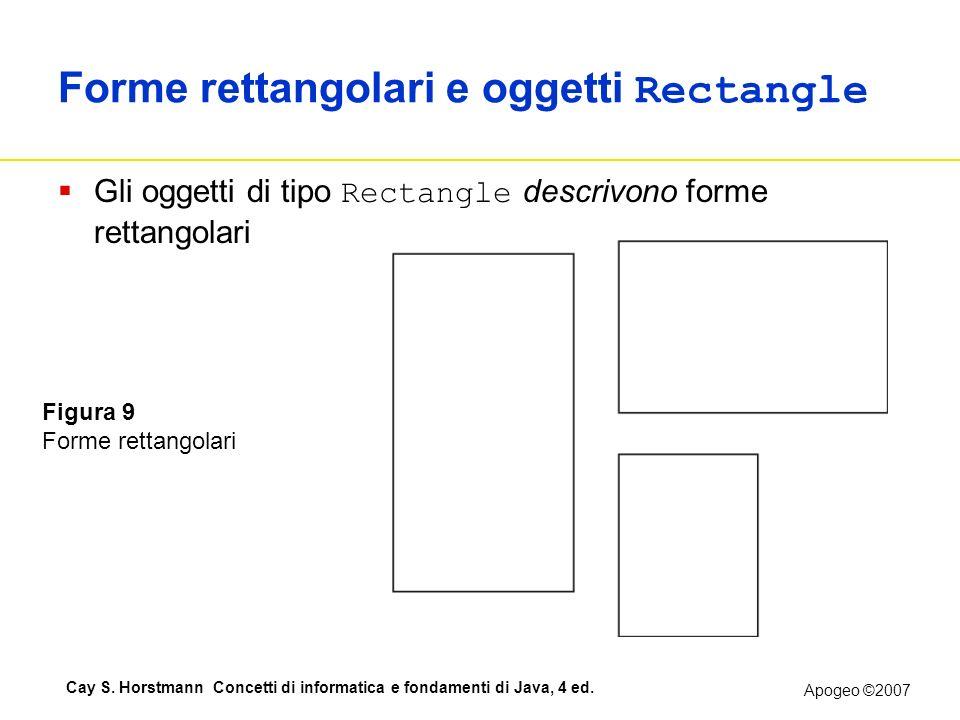 Forme rettangolari e oggetti Rectangle