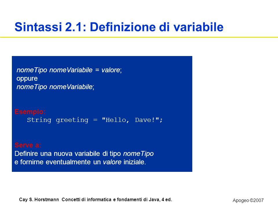 Sintassi 2.1: Definizione di variabile