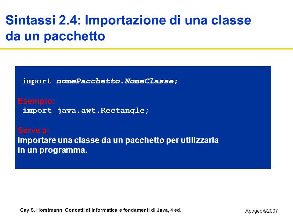 Sintassi 2.4: Importazione di una classe da un pacchetto