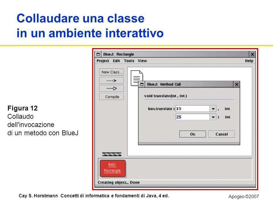 Collaudare una classe in un ambiente interattivo