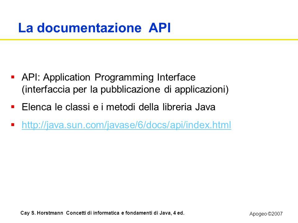 La documentazione API API: Application Programming Interface (interfaccia per la pubblicazione di applicazioni)