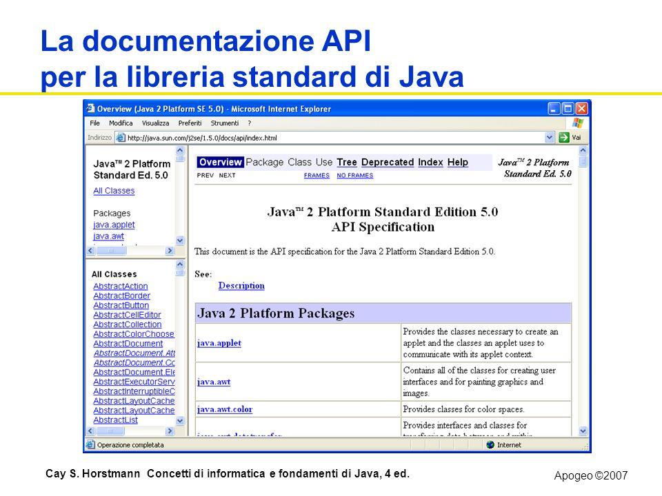 La documentazione API per la libreria standard di Java