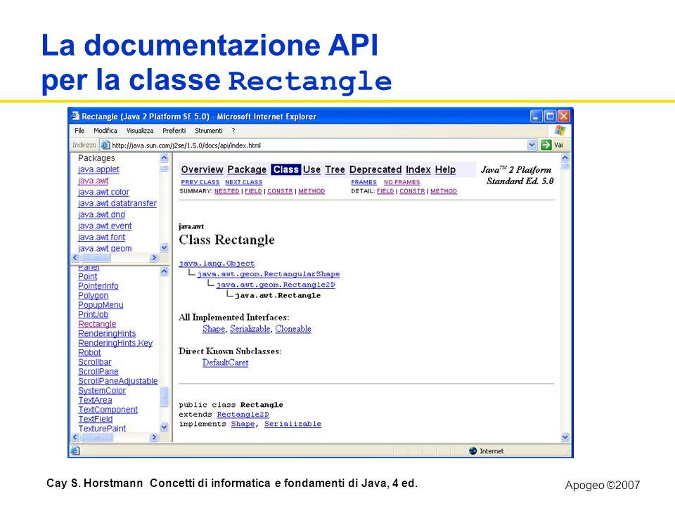 La documentazione API per la classe Rectangle