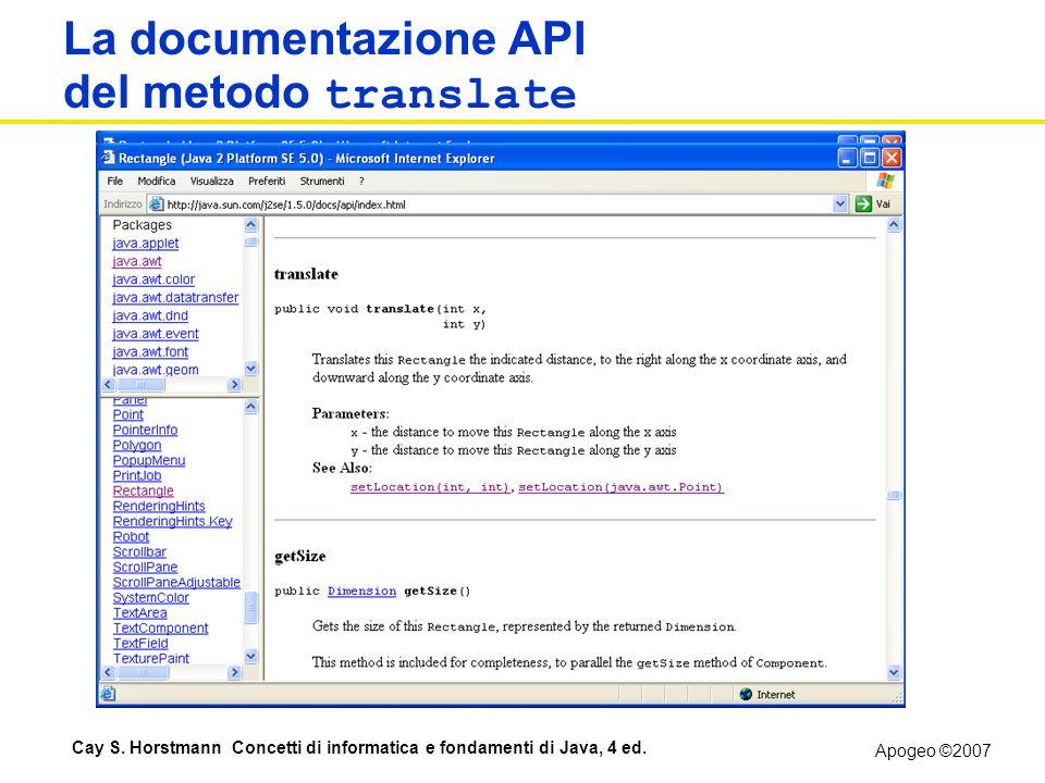 La documentazione API del metodo translate