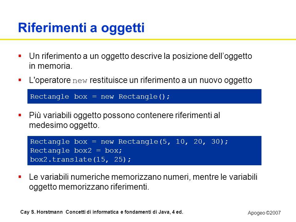 Riferimenti a oggetti Un riferimento a un oggetto descrive la posizione dell'oggetto in memoria.