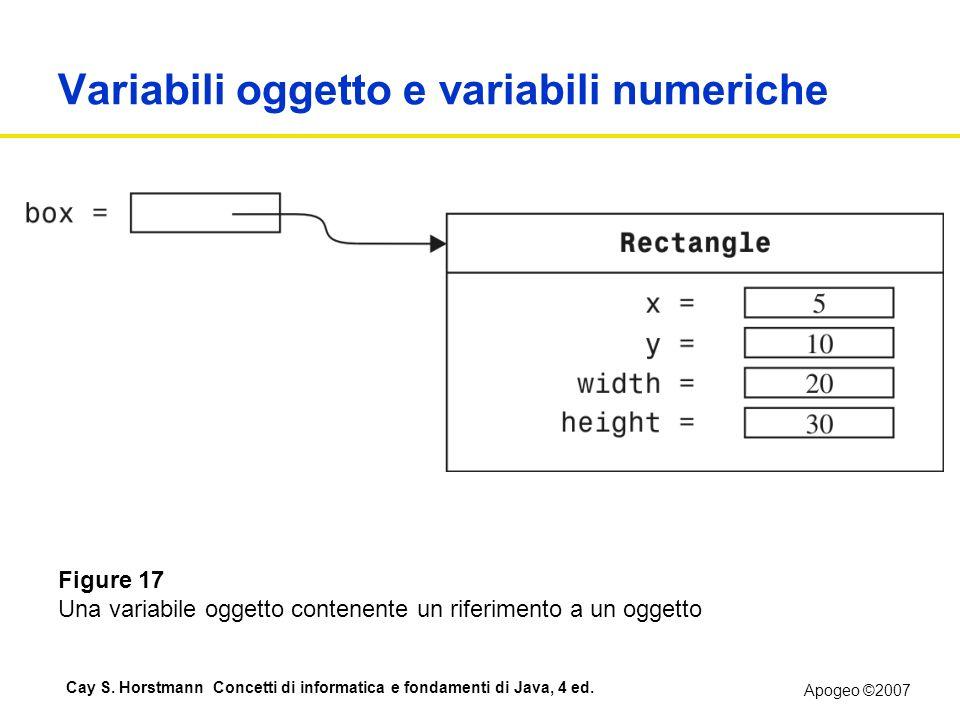 Variabili oggetto e variabili numeriche